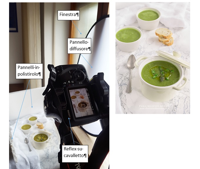 Backstage di food photography a