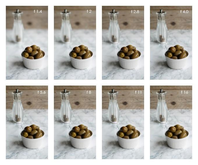 Come sfocare lo sfondo nelle foto di food
