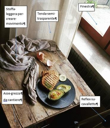 set food photography